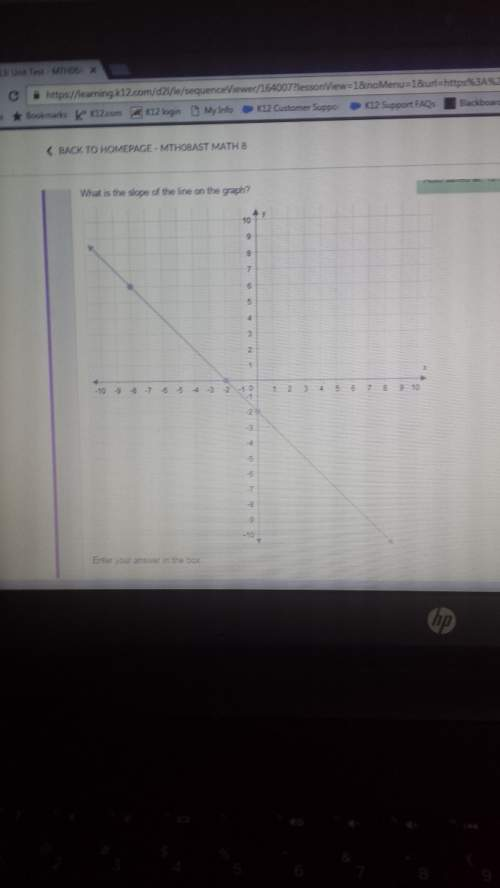What id the slope of the lineon thr graph?