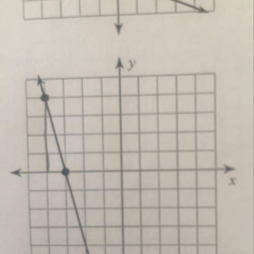 Find the slope of each line by dra...</a></div><div class=