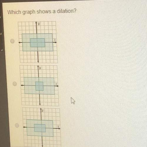 Which graph shows a dilation?