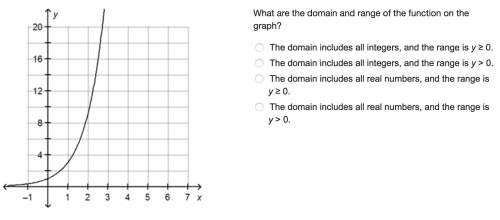 What are the domain and range...</a></div><div class=