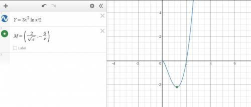 Locate the relative extremum and point of inflection. use a graphing utility to confirm your results