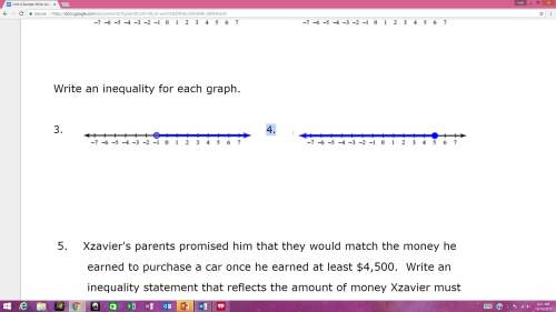 Write an inequality for each graph.