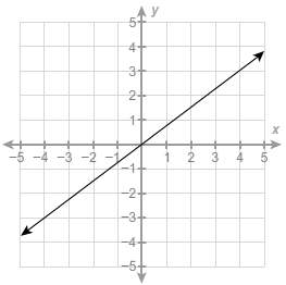 What is th...</a></div><div class=