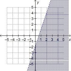 Which shows the graph o...</a></div><div class=