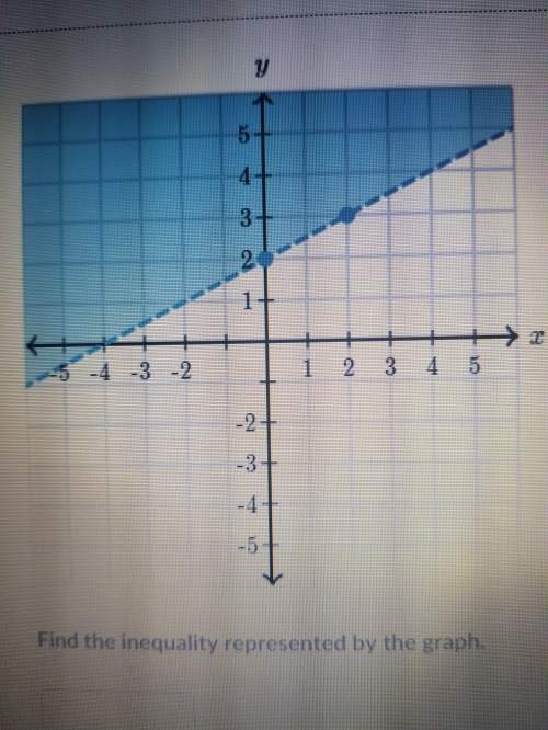 Find the inequality represented by the grap...</a></div><div class=