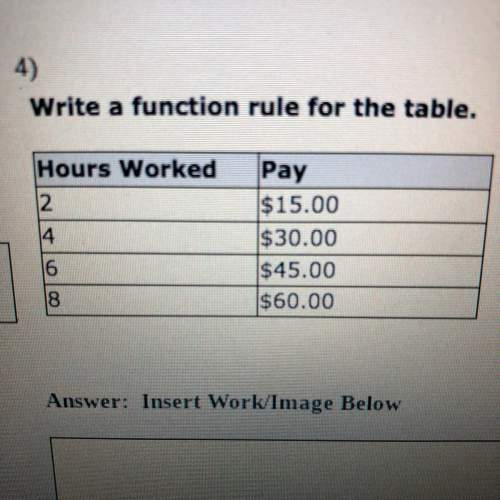 Write a function rule for the table.