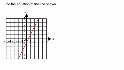 Find the equation of the line shown
