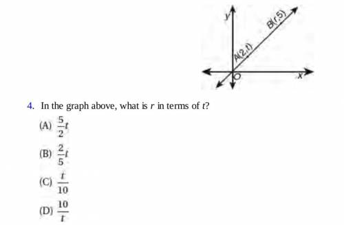 In the graph above, what is r in terms of t?
