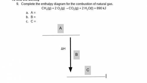 Any Chemistry people that know how to do this?