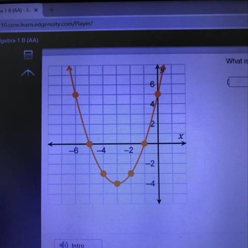 What is the vertex of the parabola in the graph?...</a></div><div class=