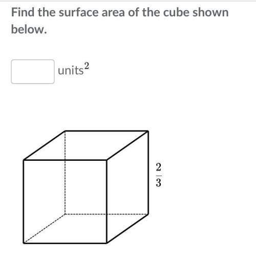 Find the surface area of the cube shown below