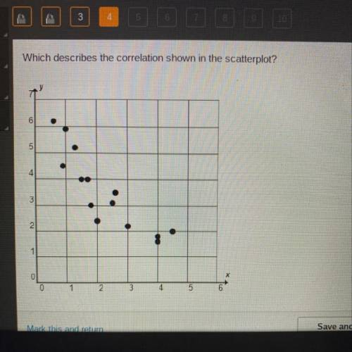 Which describes the correlation shown i...</a></div><div class=