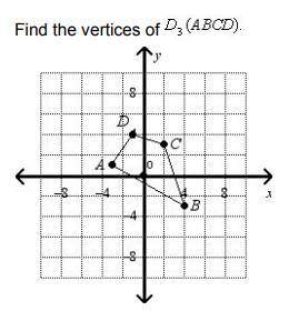 Find the vertices of D3 (ABCD)